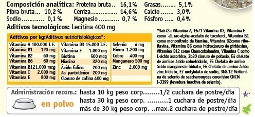 tabla nutricional Barf